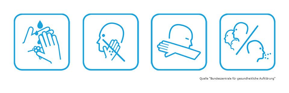 Hygienemassnahmen im Zusammenhang mit COVID-19. Bild: Pictogramme Hände waschen, Niesetikette, Mengen meiden